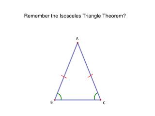 Remember the Isosceles Triangle Theorem?