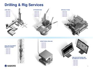 Drilling & Rig Services