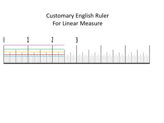 Customary English Ruler For Linear Measure