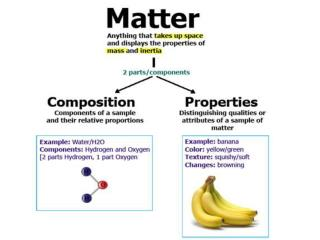 Physical  vs  Chemical Properties: