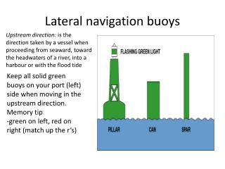 Lateral navigation buoys