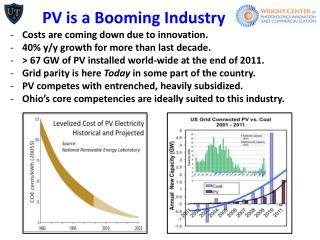 PV is a Booming  Industry Costs are coming down due to innovation.