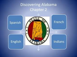 Discovering Alabama Chapter 2