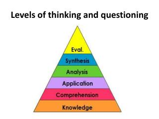 Levels of thinking and questioning
