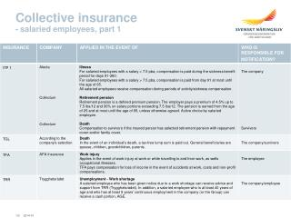 Collective insurance -  salaried employees , part 1