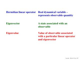 Hermitian linear operator	Real dynamical variable –  				represents observable quantity