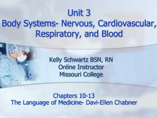 Chapter 10 Diseases and Conditions of the Circulatory System