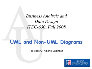 Business Analysis  Data Design  ITEC-630  Fall 2008