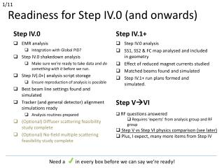 Readiness for Step IV.0 (and onwards)