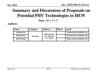 Summary and Discussions of Proposals on Potential PHY Technologies in HEW