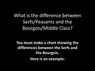 What is the difference between Serfs/Peasants and the  Bourgois /Middle Class?