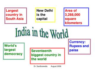 India in the World