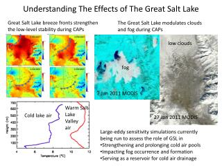 Understanding The Effects of The Great Salt Lake