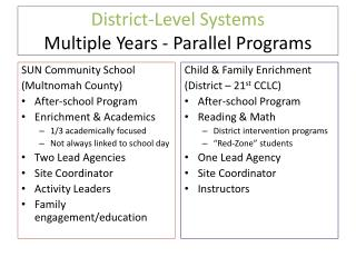 District-Level Systems Multiple Years - Parallel Programs