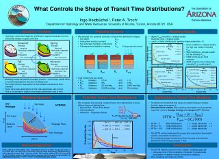 Tracking of Varying Mean Transit Time