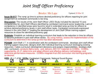 Joint Staff Officer Proficiency