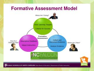 Formative Assessment Model