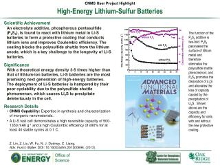 High-Energy Lithium-Sulfur Batteries