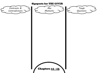 Signposts for THE GIVER