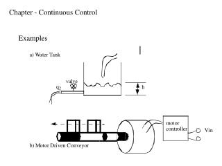 Chapter - Continuous Control