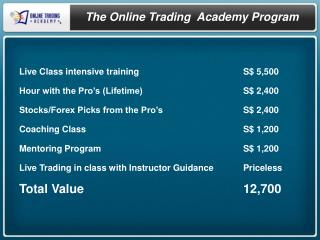 The Online Trading  Academy Program