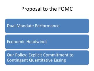 Proposal to the FOMC
