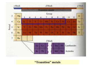 """Transition"" metals"