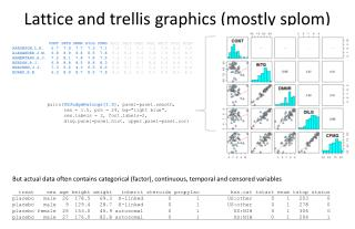 Lattice and trellis graphics (mostly splom)