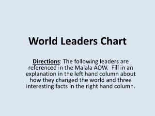 World Leaders Chart