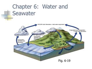 Chapter 6: Water and Seawater