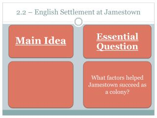 2.2 – English Settlement at Jamestown