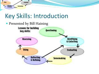 Key Skills: Introduction