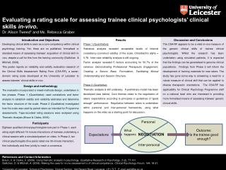 Evaluating a rating scale for assessing trainee clinical psychologists' clinical skills  in-vivo.