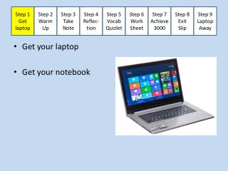 Get your laptop Get your notebook