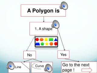 A Polygon is