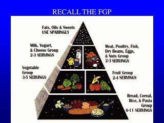 RECALL THE FGP