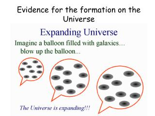 Evidence for the formation on the Universe