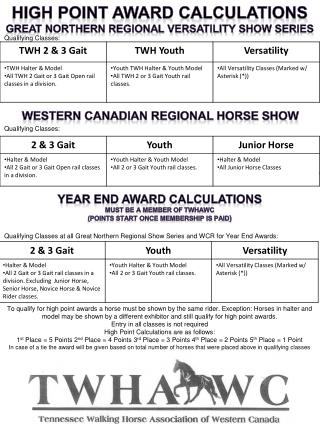 High Point Award calculations Great Northern Regional Versatility Show series