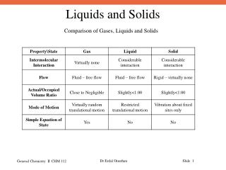 Comparison of Gases, Liquids and Solid s