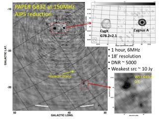 1 hour, 6MHz 18' resolution DNR ~ 5000 Weakest src ~ 10 Jy