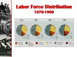 Labor Force Distribution 1870-1900