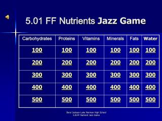 5.01 FF Nutrients  Jazz Game
