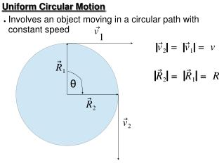 Uniform Circular Motion
