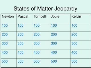 States of Matter Jeopardy