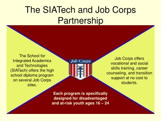 The SIATech and Job Corps Partnership