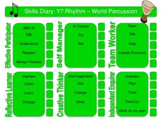 Skills Diary: Y7 Rhythm – World Percussion