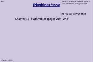 ערבול  (Hashing)