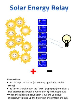 How to Play: The sun tags the silicon (all wearing signs laminated on string)