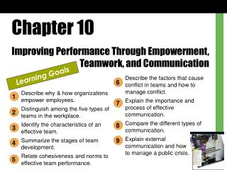 Chapter 10 Improving Performance Through Empowerment,  			Teamwork, and Communication