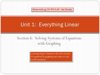 Unit 1:  Everything Linear